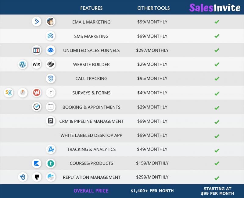 Sales-Invite-Initial-Pricing